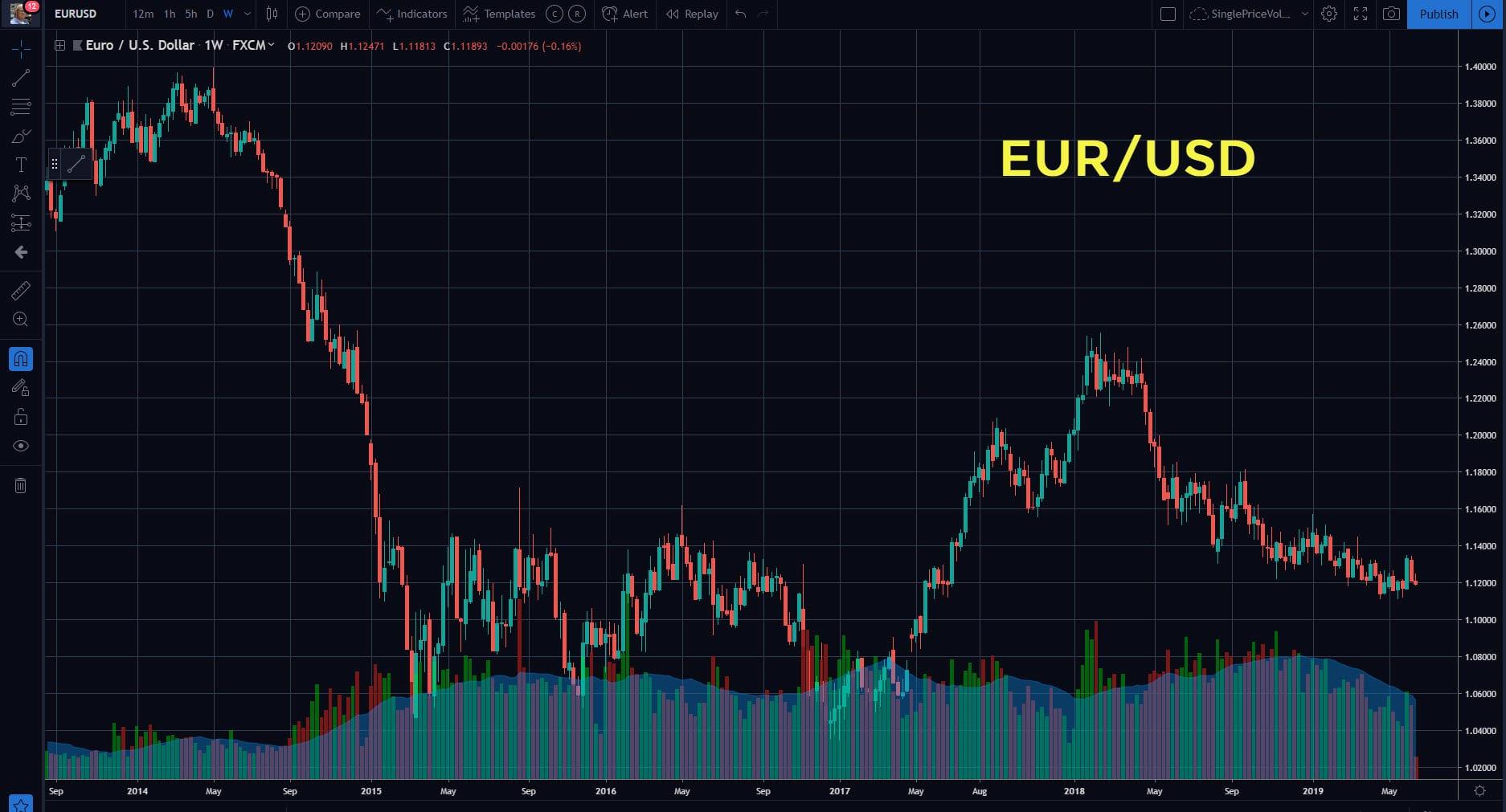 25 bitcoin į eurą)
